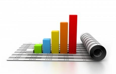 האם כדאי לקחת כיום מסלולים צמודי מדד?